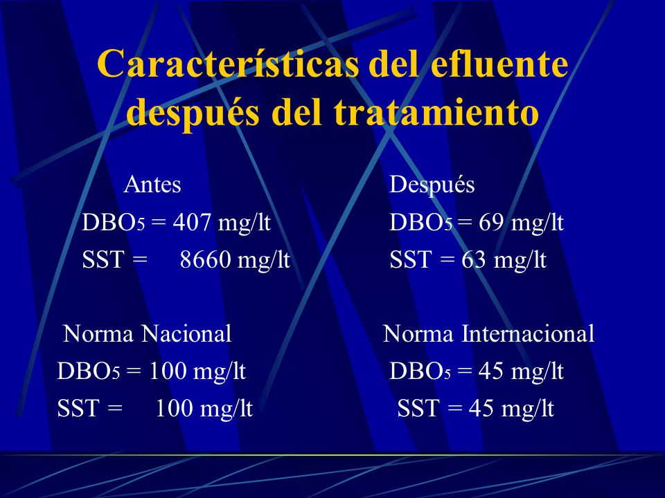 Características del efluente después del tratamiento