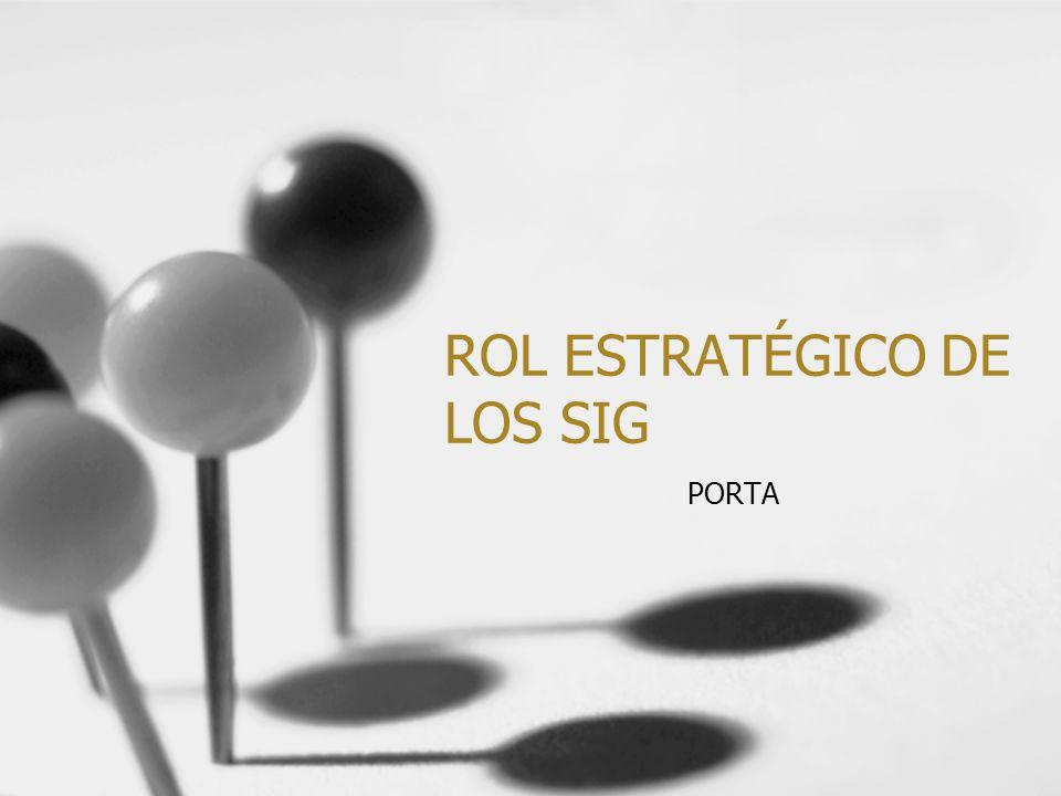 ROL ESTRATÉGICO DE LOS SIG