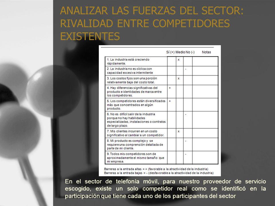ANALIZAR LAS FUERZAS DEL SECTOR: RIVALIDAD ENTRE COMPETIDORES EXISTENTES