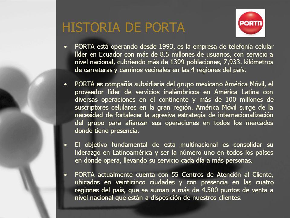 HISTORIA DE PORTA