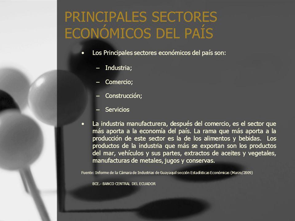 PRINCIPALES SECTORES ECONÓMICOS DEL PAÍS