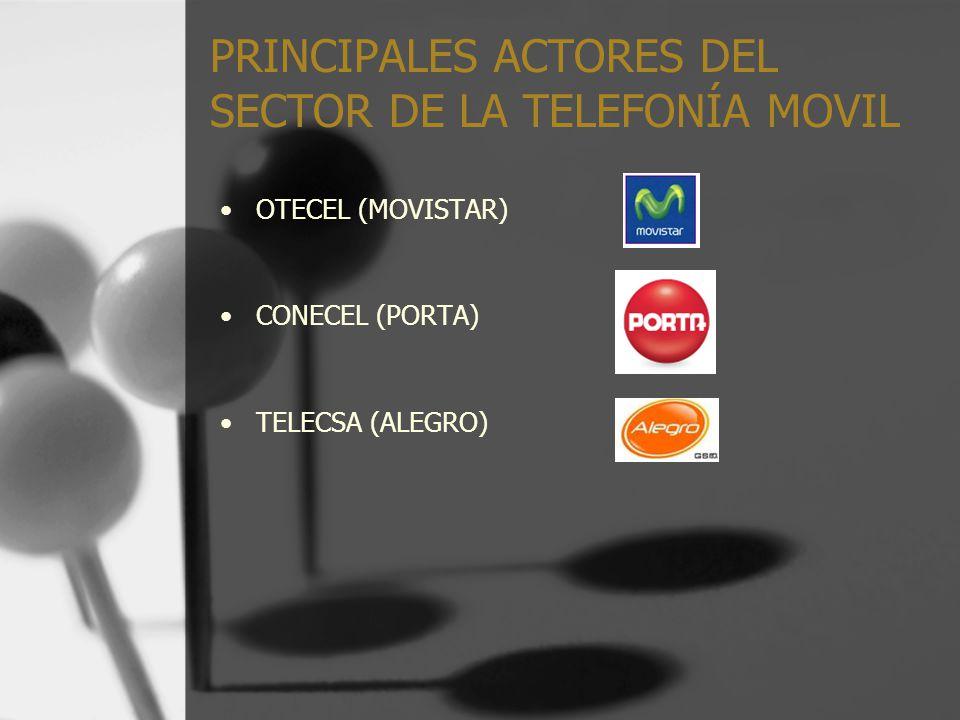 PRINCIPALES ACTORES DEL SECTOR DE LA TELEFONÍA MOVIL
