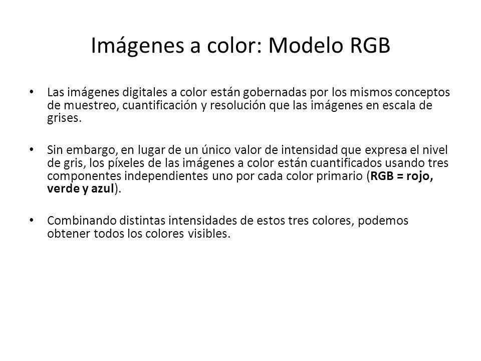 Imágenes a color: Modelo RGB