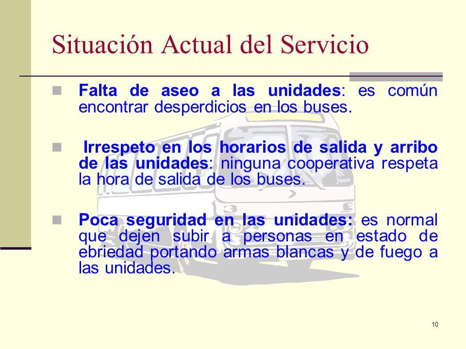 Situación Actual del Servicio