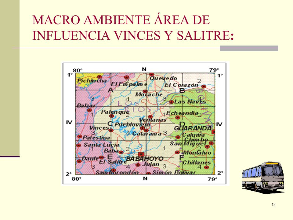 MACRO AMBIENTE ÁREA DE INFLUENCIA VINCES Y SALITRE: