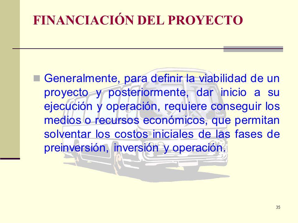 FINANCIACIÓN DEL PROYECTO