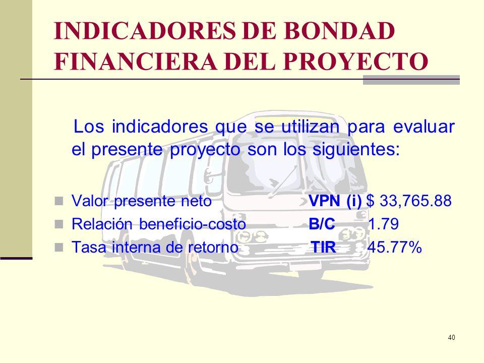 INDICADORES DE BONDAD FINANCIERA DEL PROYECTO