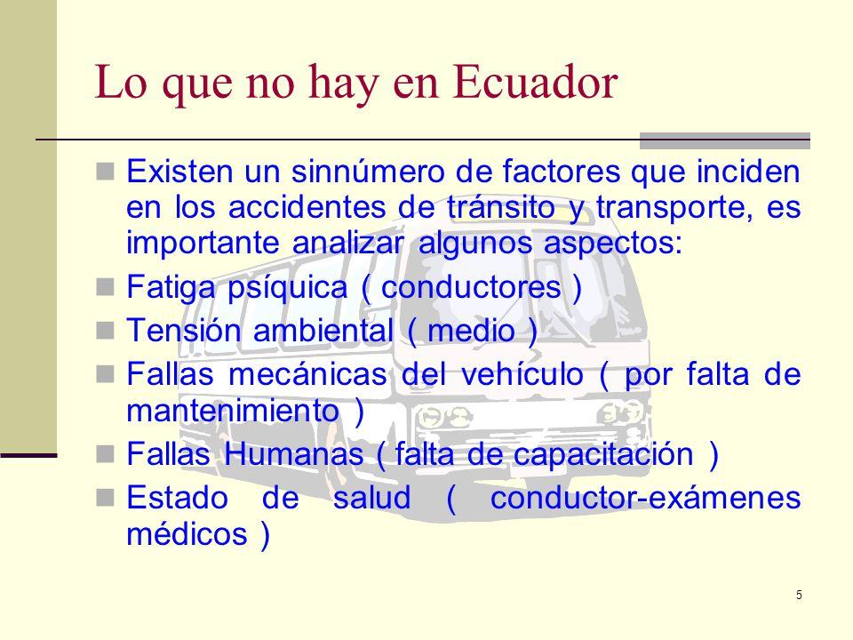 Lo que no hay en Ecuador
