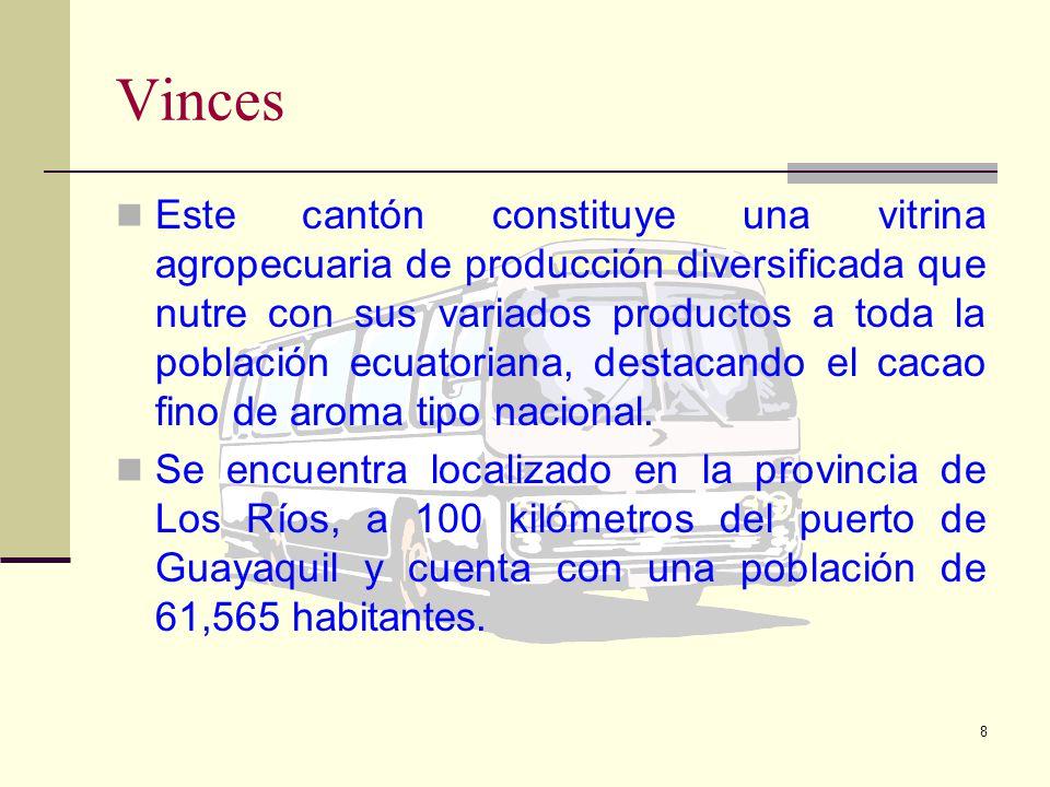Vinces