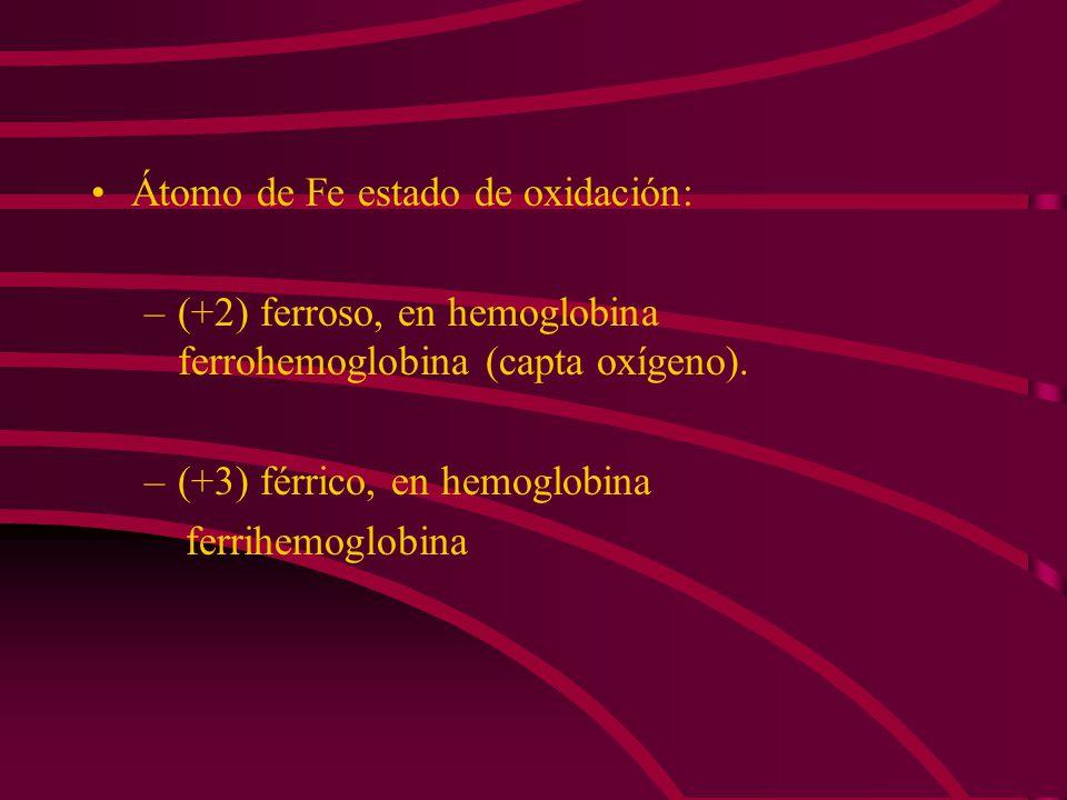 Átomo de Fe estado de oxidación: