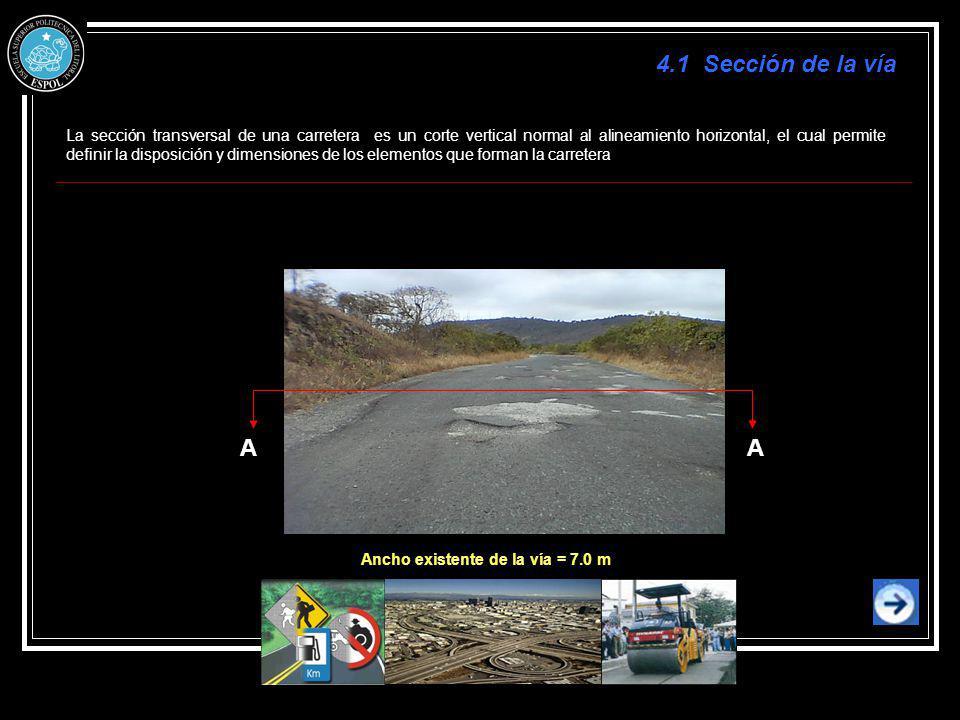 4.1 Sección de la vía