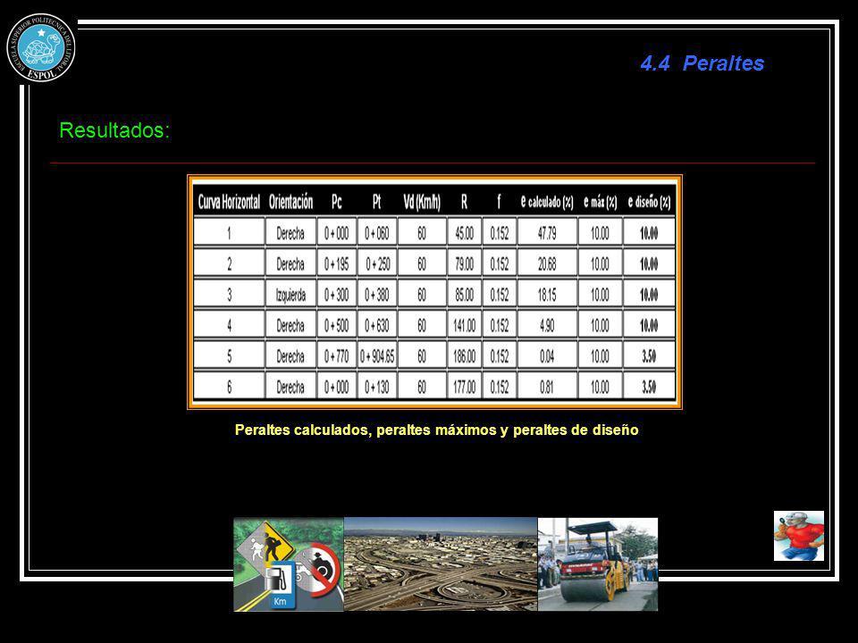 4.4 Peraltes Resultados: Peraltes calculados, peraltes máximos y peraltes de diseño