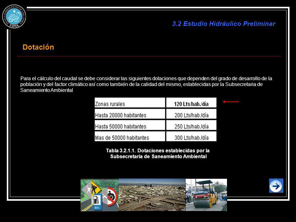 Dotación 3.2 Estudio Hidráulico Preliminar