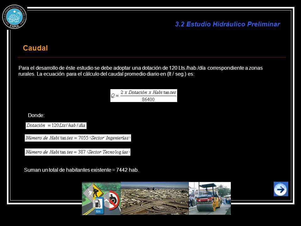 Caudal 3.2 Estudio Hidráulico Preliminar