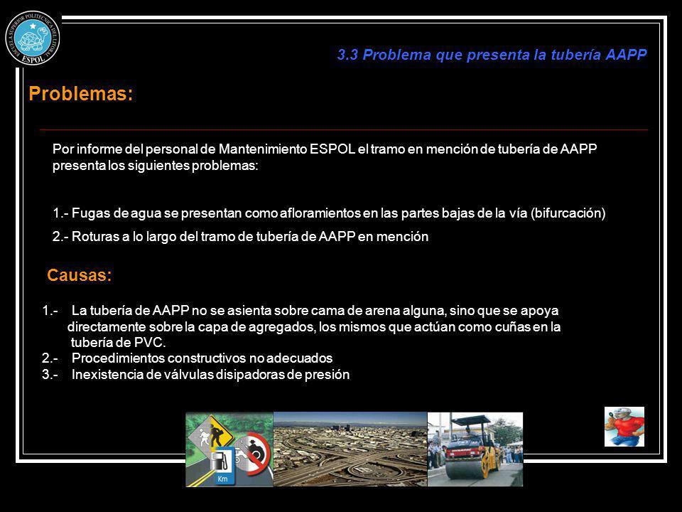 Problemas: Causas: 3.3 Problema que presenta la tubería AAPP