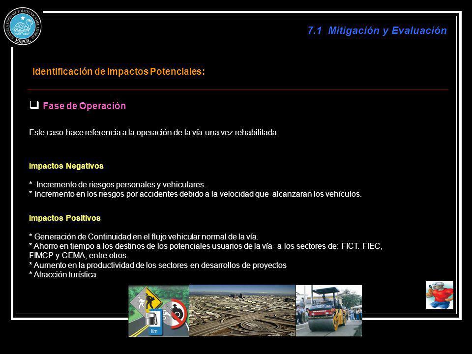 Fase de Operación 7.1 Mitigación y Evaluación