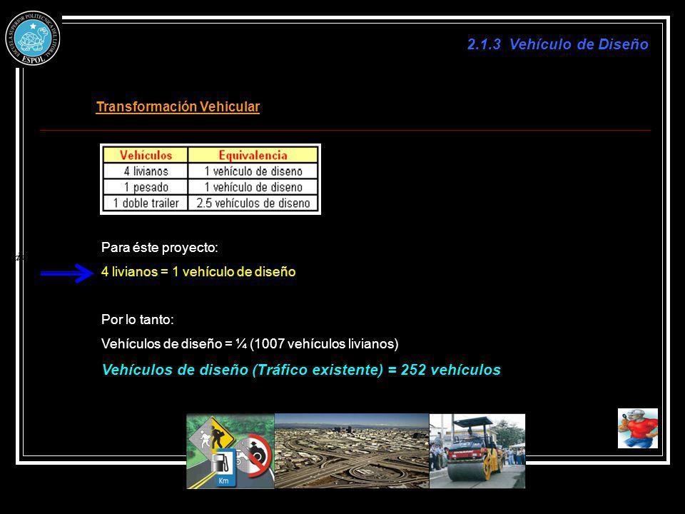 Vehículos de diseño (Tráfico existente) = 252 vehículos
