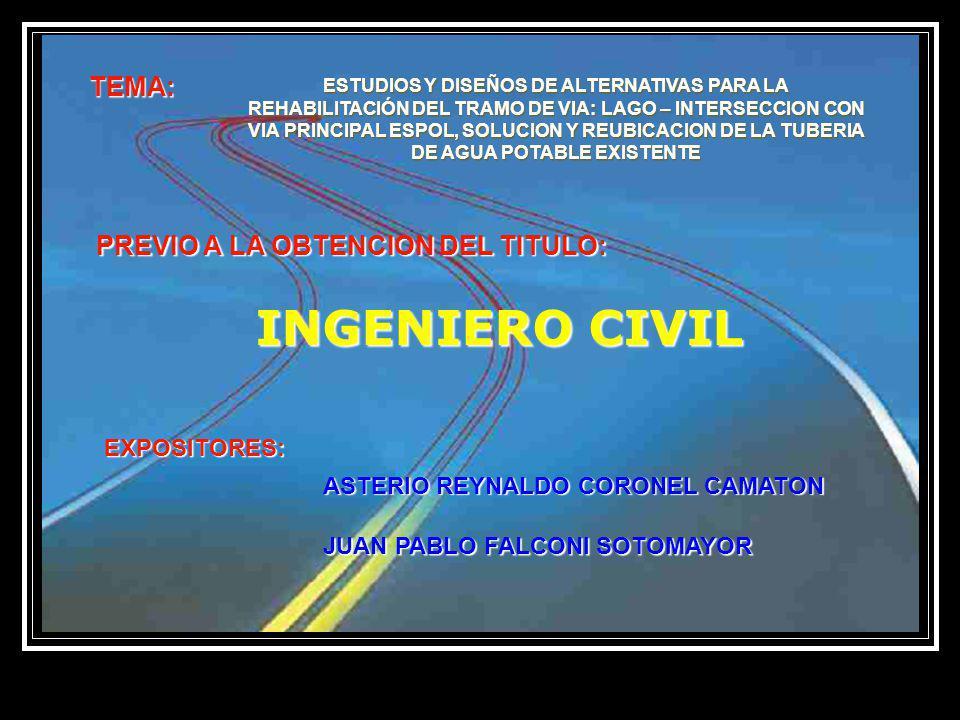 INGENIERO CIVIL TEMA: PREVIO A LA OBTENCION DEL TITULO: EXPOSITORES: