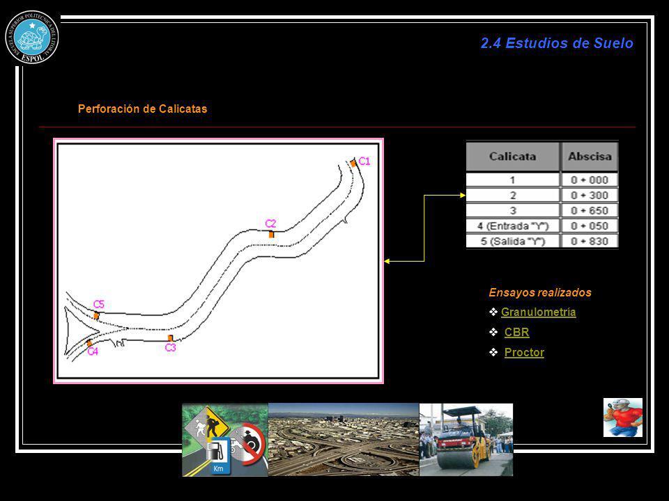 2.4 Estudios de Suelo Perforación de Calicatas Ensayos realizados