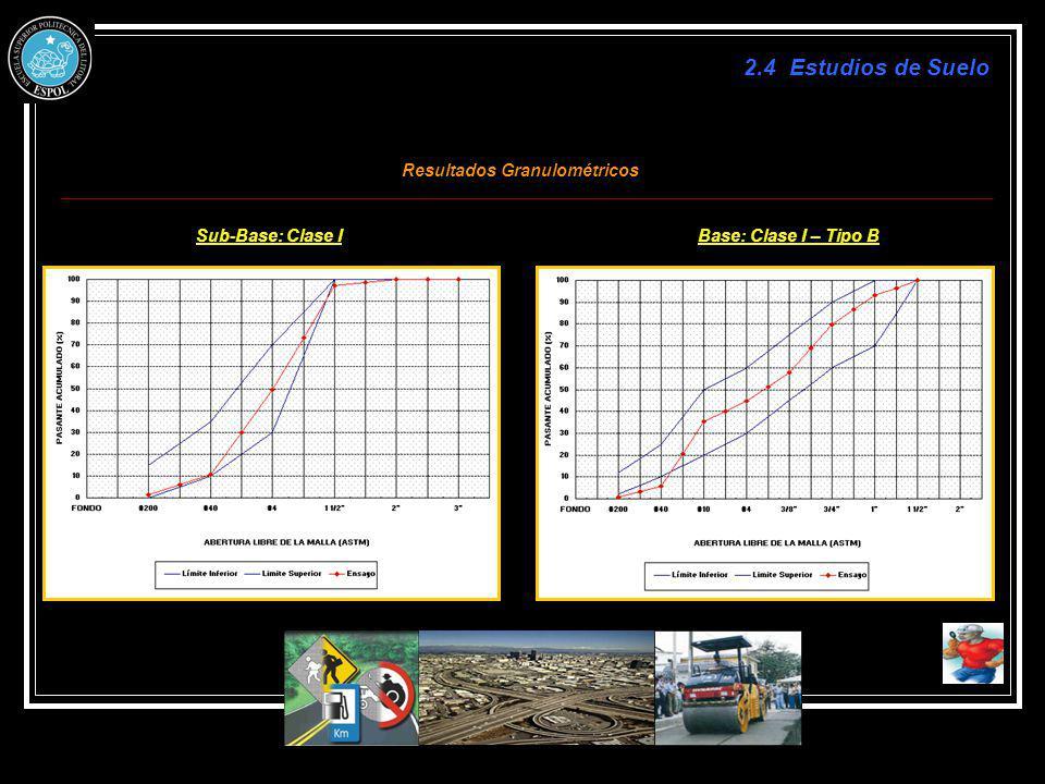 2.4 Estudios de Suelo Resultados Granulométricos Sub-Base: Clase I