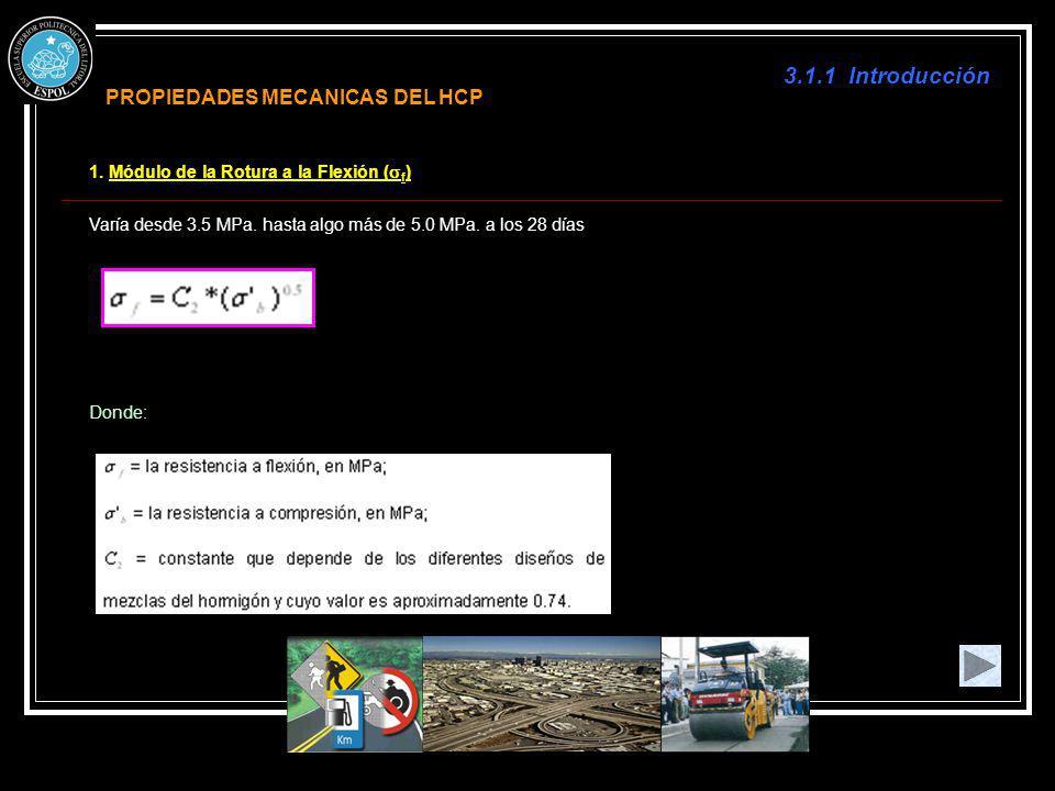 3.1.1 Introducción PROPIEDADES MECANICAS DEL HCP