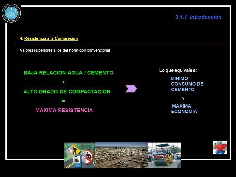 BAJA RELACION AGUA / CEMENTO + ALTO GRADO DE COMPACTACION =