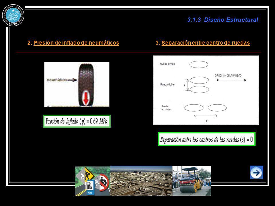 3.1.3 Diseño Estructural 2. Presión de inflado de neumáticos