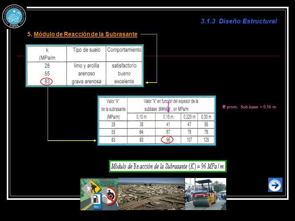3.1.3 Diseño Estructural 5. Módulo de Reacción de la Subrasante