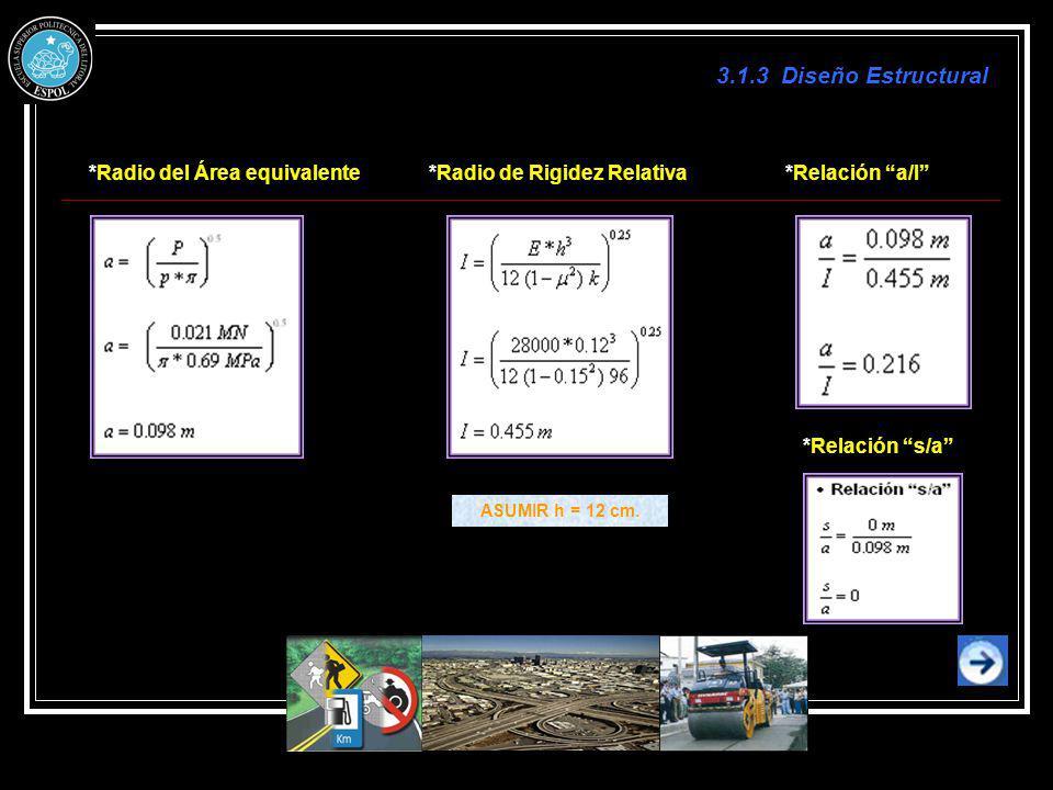 3.1.3 Diseño Estructural *Radio del Área equivalente