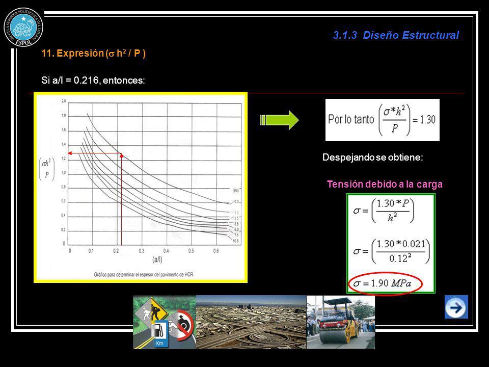3.1.3 Diseño Estructural 11. Expresión (s h2 / P )