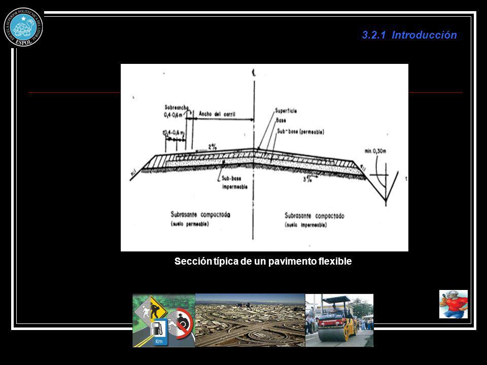 Sección típica de un pavimento flexible