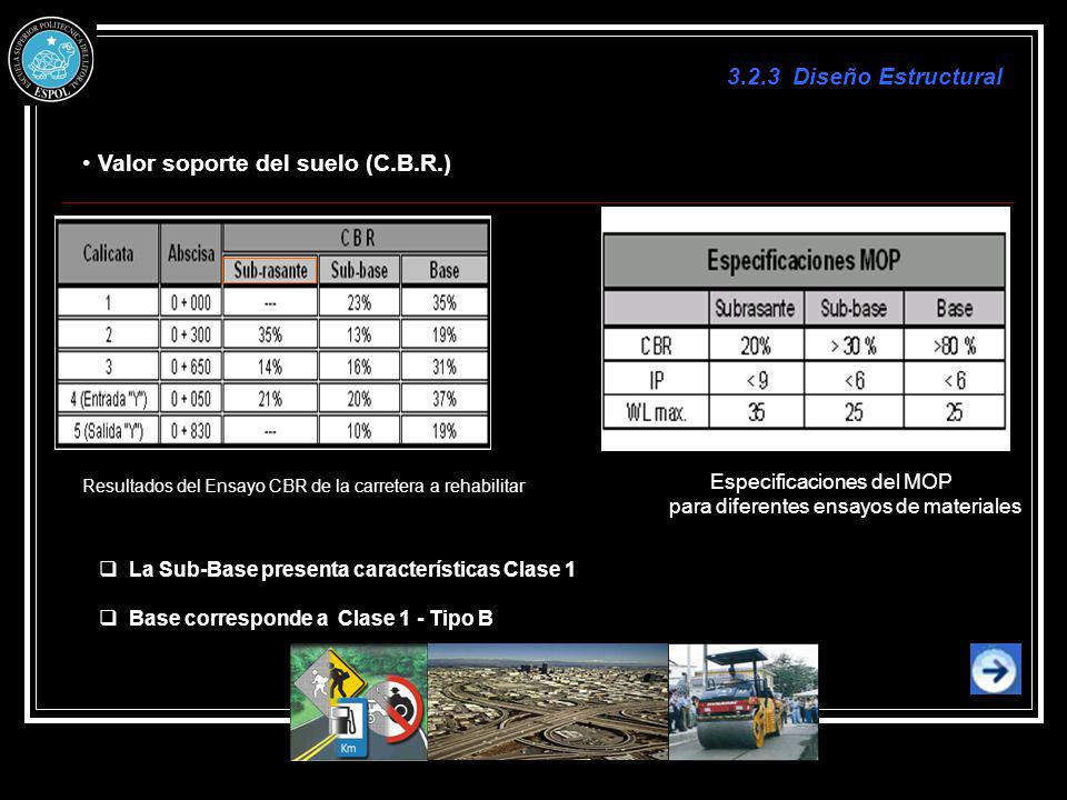 Valor soporte del suelo (C.B.R.)