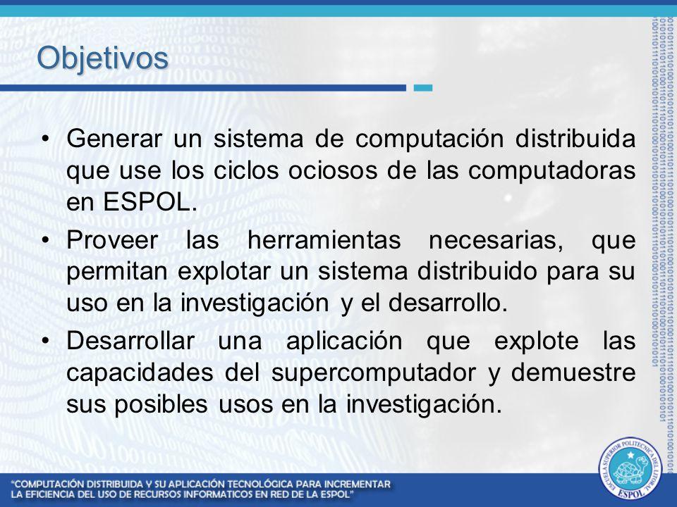 Objetivos Generar un sistema de computación distribuida que use los ciclos ociosos de las computadoras en ESPOL.