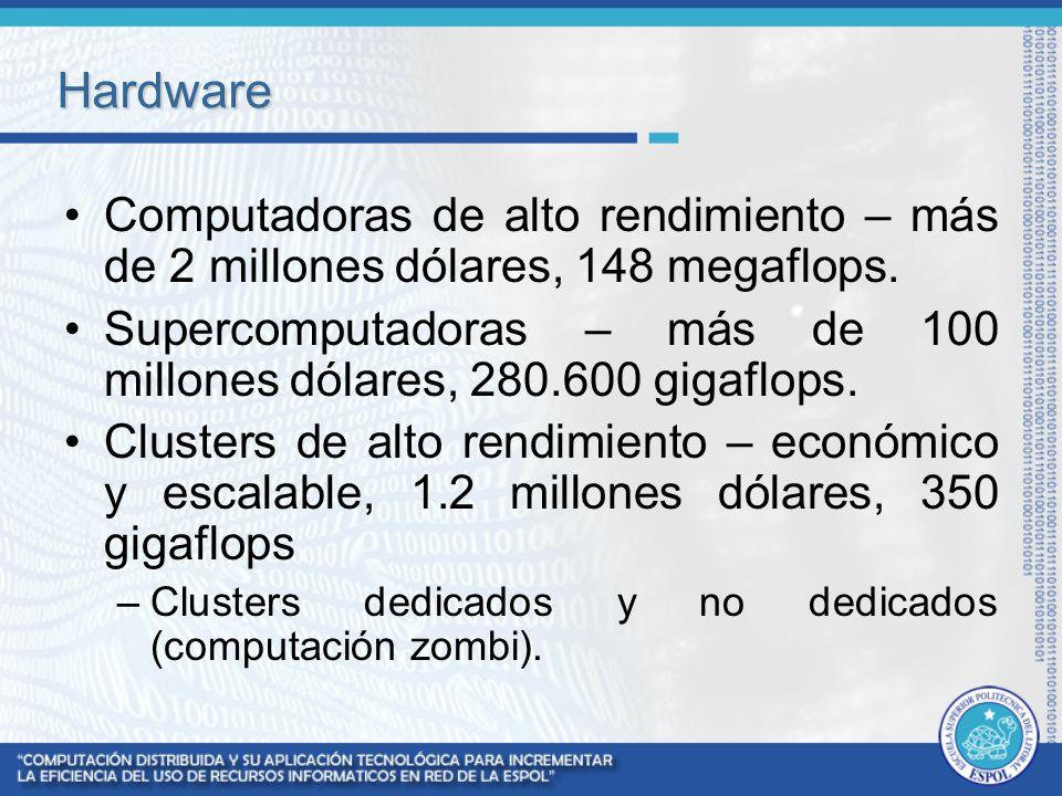 Hardware Computadoras de alto rendimiento – más de 2 millones dólares, 148 megaflops.