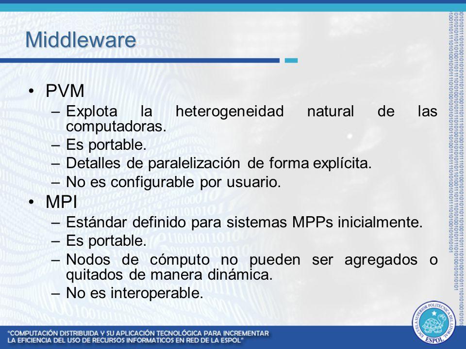 Middleware PVM. Explota la heterogeneidad natural de las computadoras. Es portable. Detalles de paralelización de forma explícita.