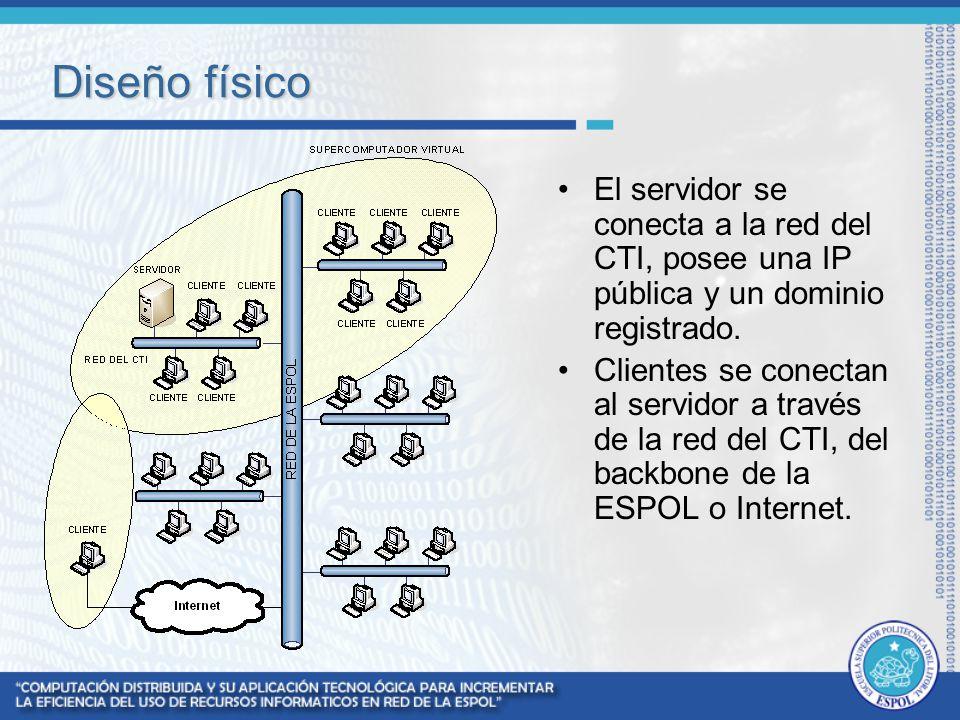 Diseño físico El servidor se conecta a la red del CTI, posee una IP pública y un dominio registrado.