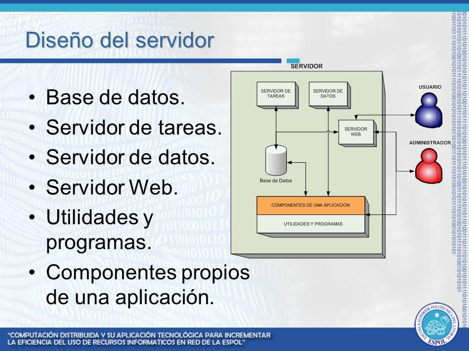 Diseño del servidor Base de datos. Servidor de tareas.