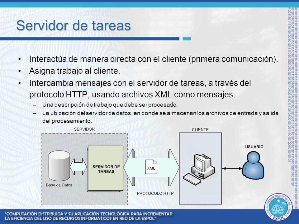 Servidor de tareas Interactúa de manera directa con el cliente (primera comunicación). Asigna trabajo al cliente.