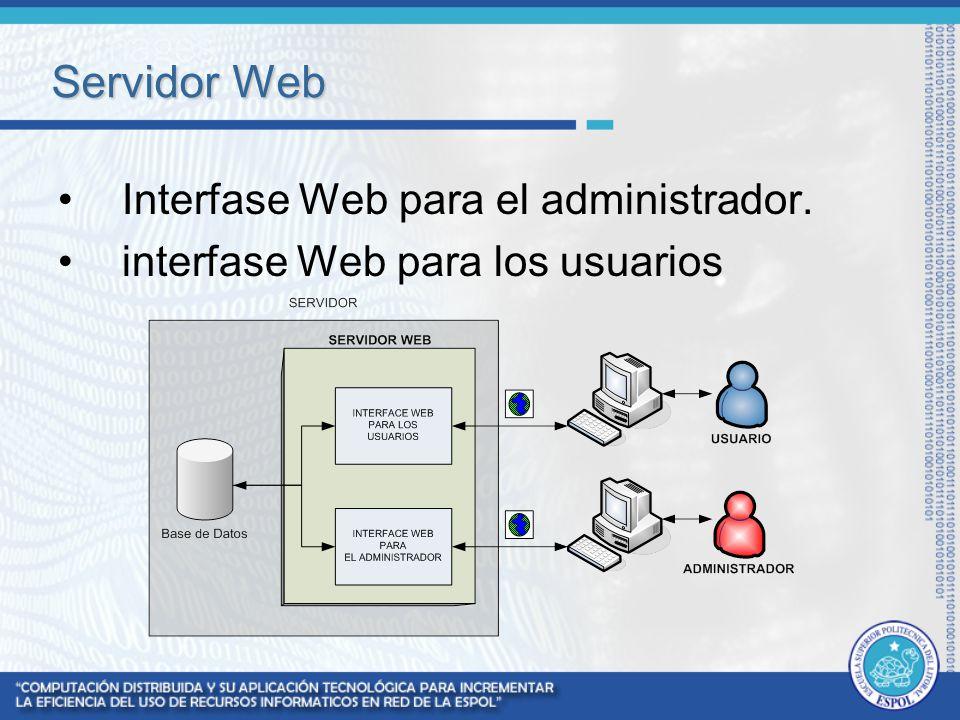 Servidor Web Interfase Web para el administrador.
