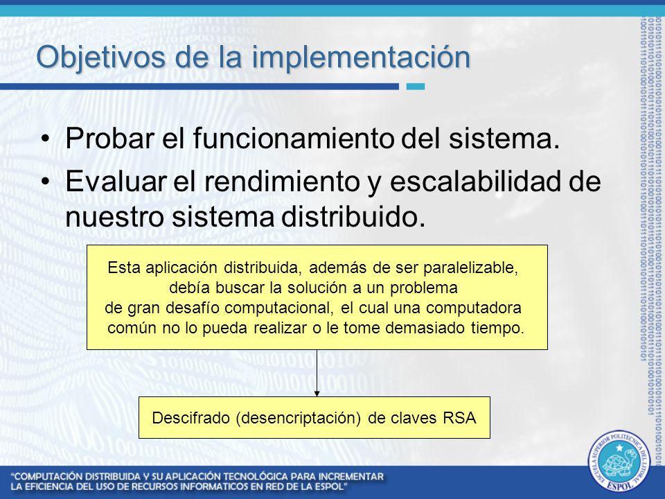 Objetivos de la implementación