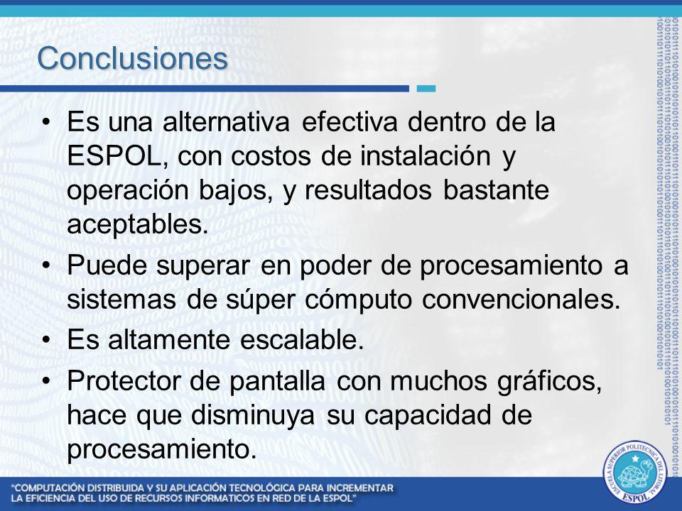 Conclusiones Es una alternativa efectiva dentro de la ESPOL, con costos de instalación y operación bajos, y resultados bastante aceptables.