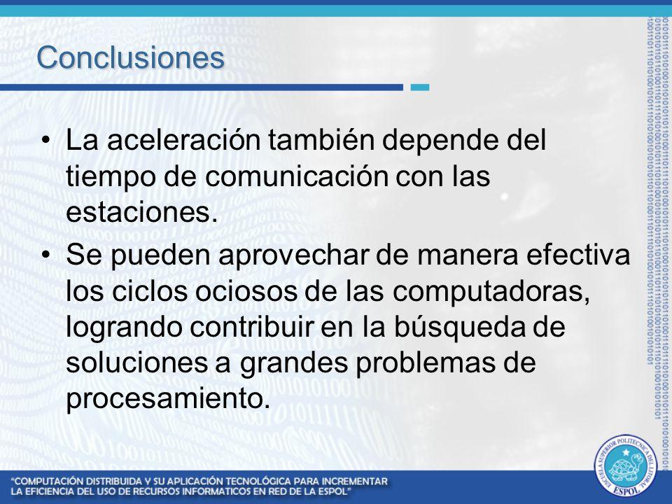 Conclusiones La aceleración también depende del tiempo de comunicación con las estaciones.