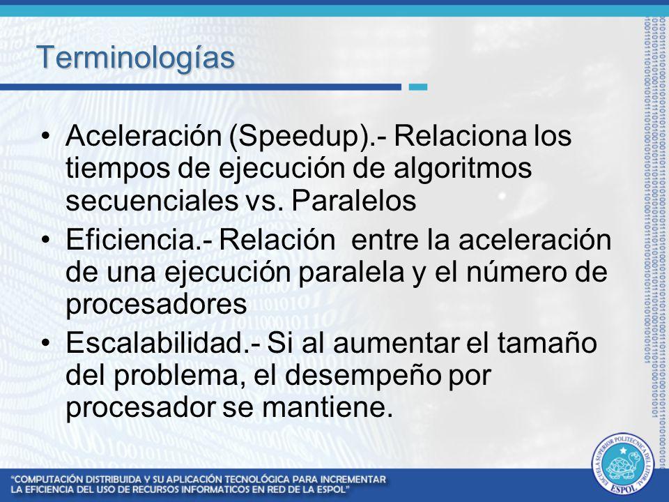 Terminologías Aceleración (Speedup).- Relaciona los tiempos de ejecución de algoritmos secuenciales vs. Paralelos.