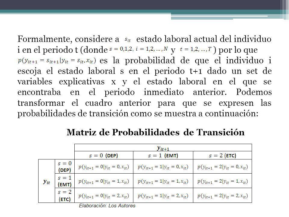 Formalmente, considere a estado laboral actual del individuo i en el periodo t (donde y ) por lo que