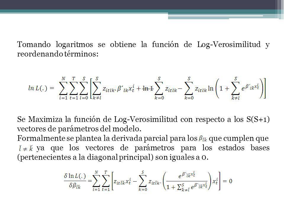 Tomando logaritmos se obtiene la función de Log-Verosimilitud y reordenando términos: