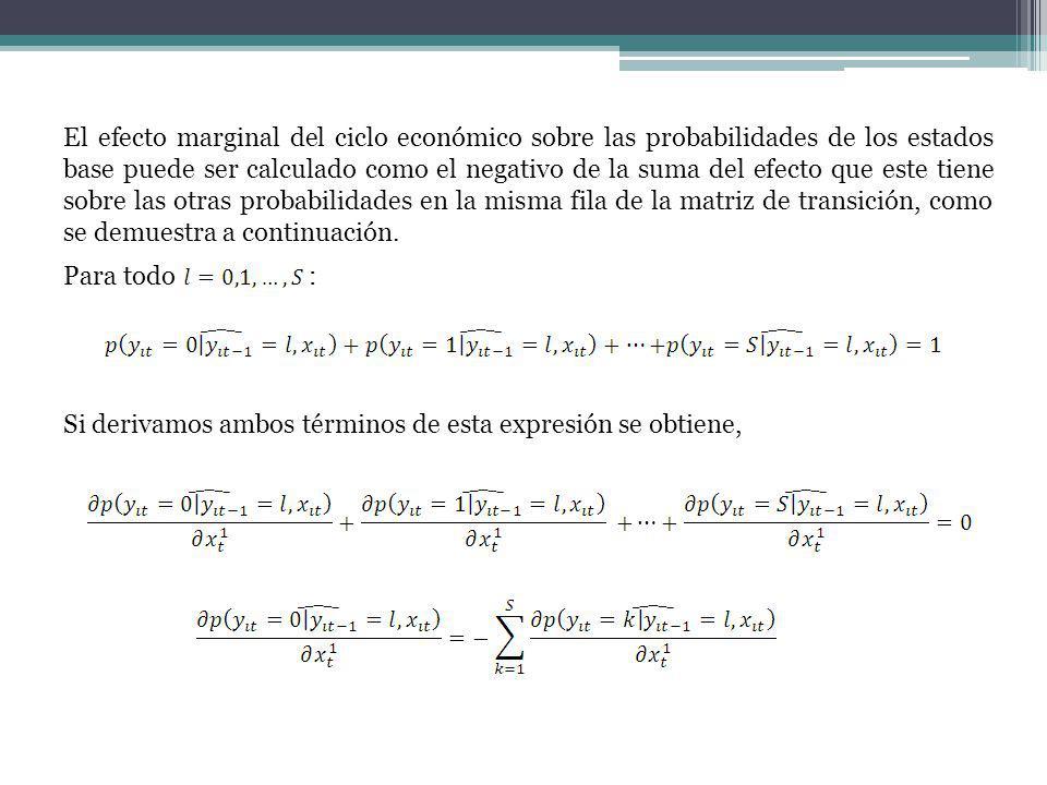 El efecto marginal del ciclo económico sobre las probabilidades de los estados base puede ser calculado como el negativo de la suma del efecto que este tiene sobre las otras probabilidades en la misma fila de la matriz de transición, como se demuestra a continuación.