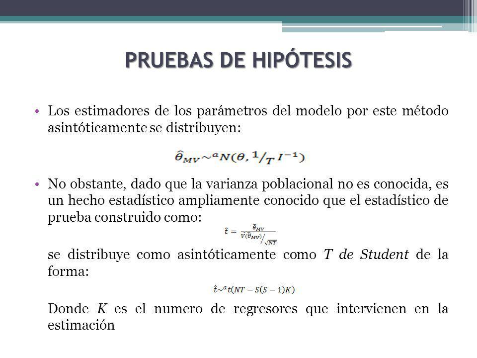 PRUEBAS DE HIPÓTESIS Los estimadores de los parámetros del modelo por este método asintóticamente se distribuyen:
