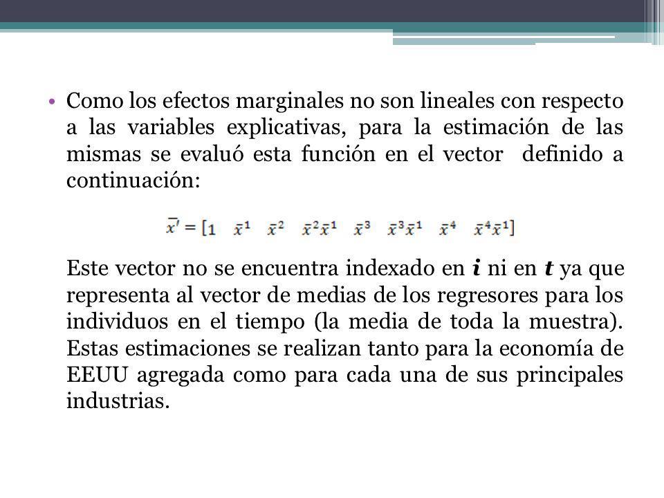Como los efectos marginales no son lineales con respecto a las variables explicativas, para la estimación de las mismas se evaluó esta función en el vector definido a continuación: