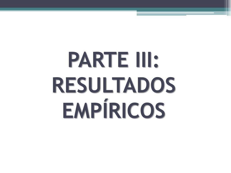 PARTE III: RESULTADOS EMPÍRICOS