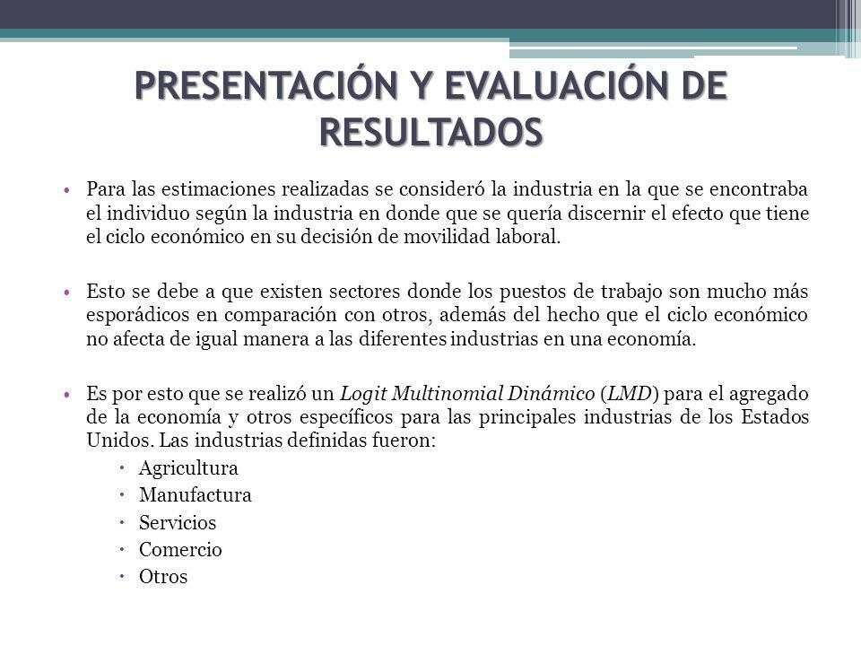 PRESENTACIÓN Y EVALUACIÓN DE RESULTADOS